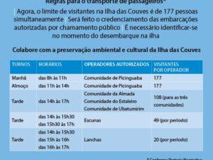 Ordenamento Turístico da Ilha das Couves